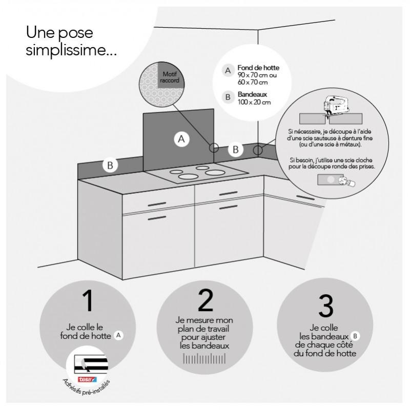 Crédence de cuisine en aluminium à découper à la scie sauteuse ou scie cloche